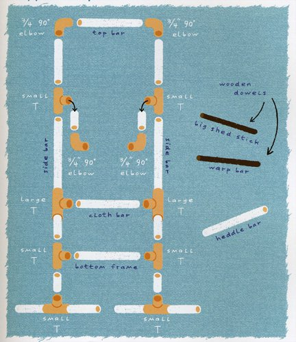 diagram-pcs-lg